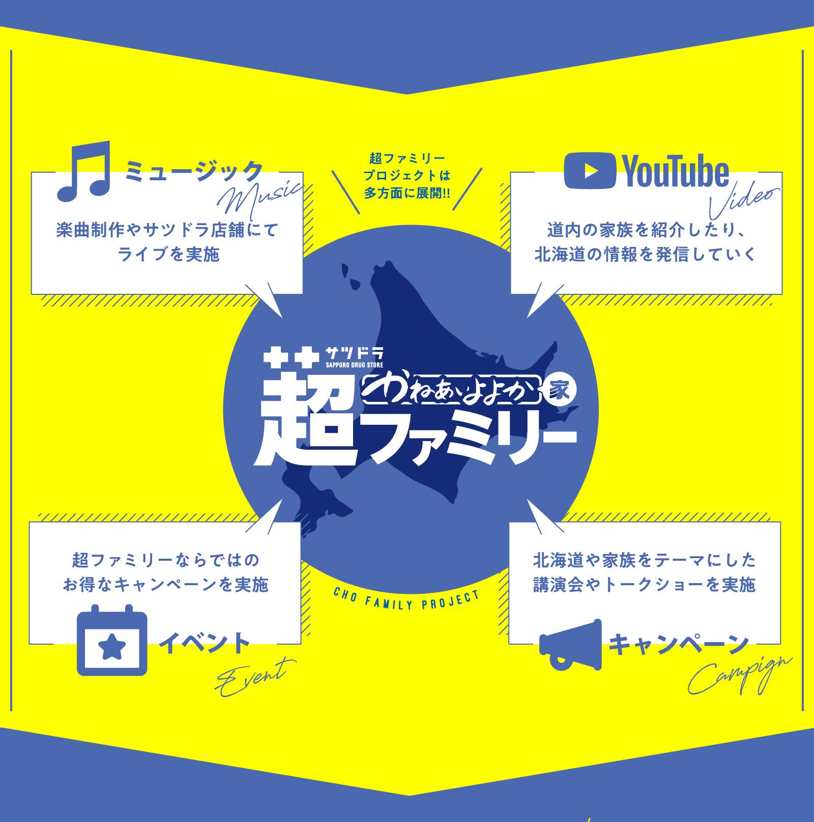 サツドラ超ファミリー ミュージック・Youtube・イベント・キャンペーンなどを実施!